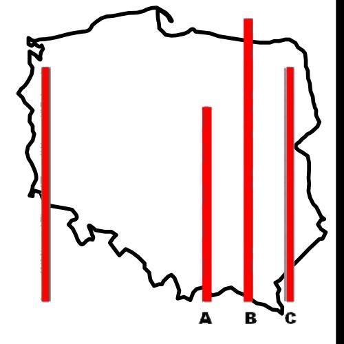 EEksperyment Ascha w Polsce