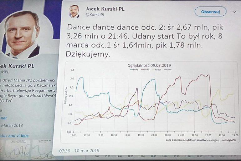 Wiadomości TVP1-Autokreacja wiosną, dzis to najczęściej kronika policyjna