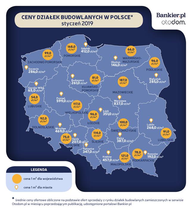 Cena 1 m2 działki budowlanej w 2019 roku w Polsce, wg. Bankier.pl